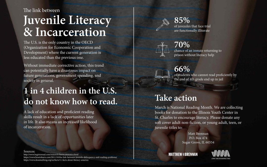 The Link Between Illiteracy and Incarceration